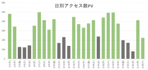 pv_month
