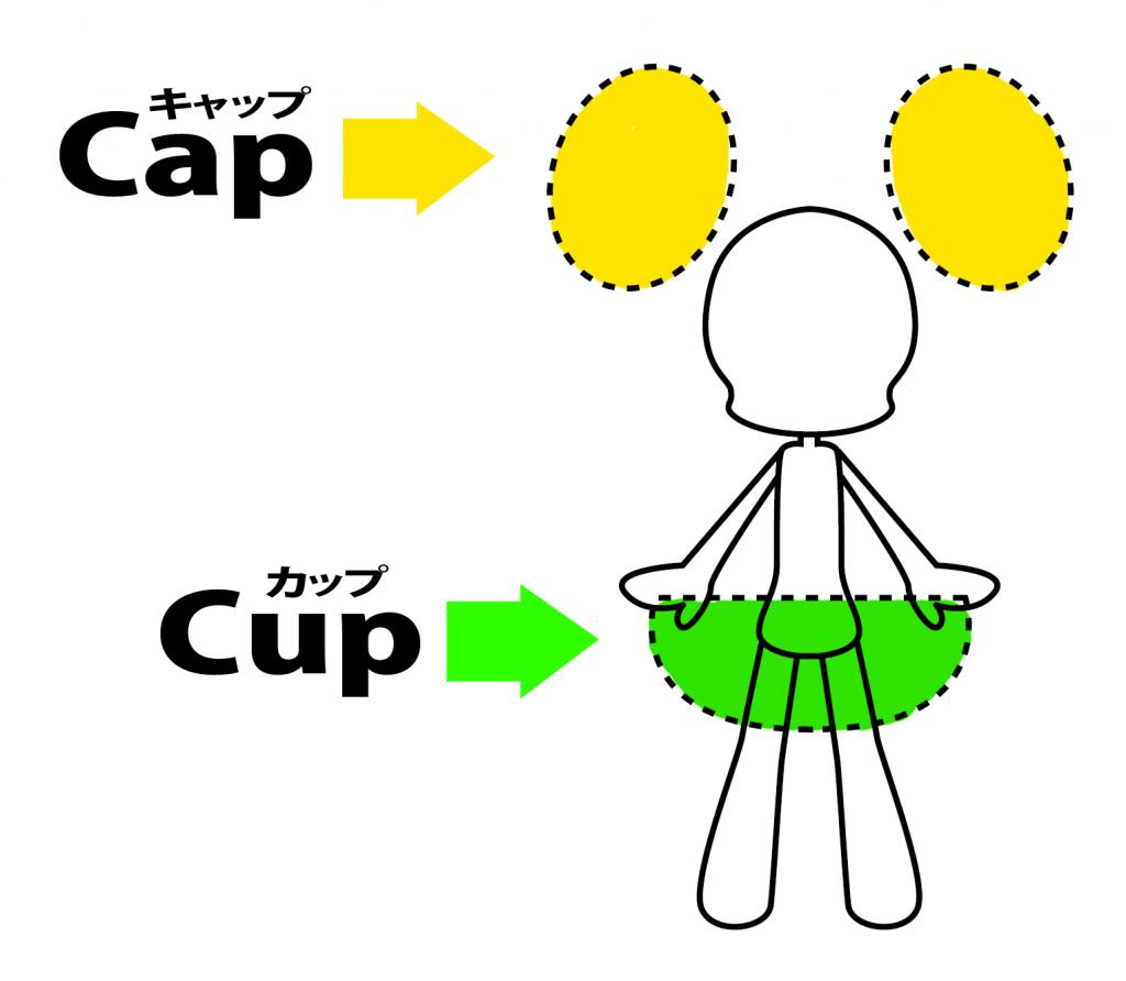 CCCchu_説明